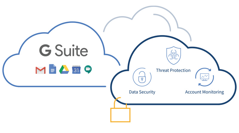 google apps security - cloud security